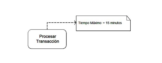BPM-post2