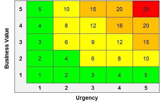 imagen-tabla