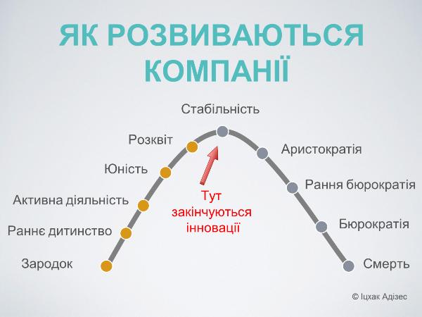 Startups_3