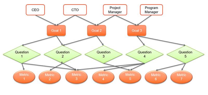 software-metrics-2