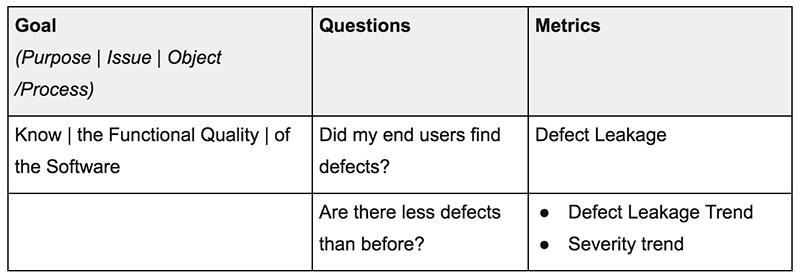 software-metrics-3