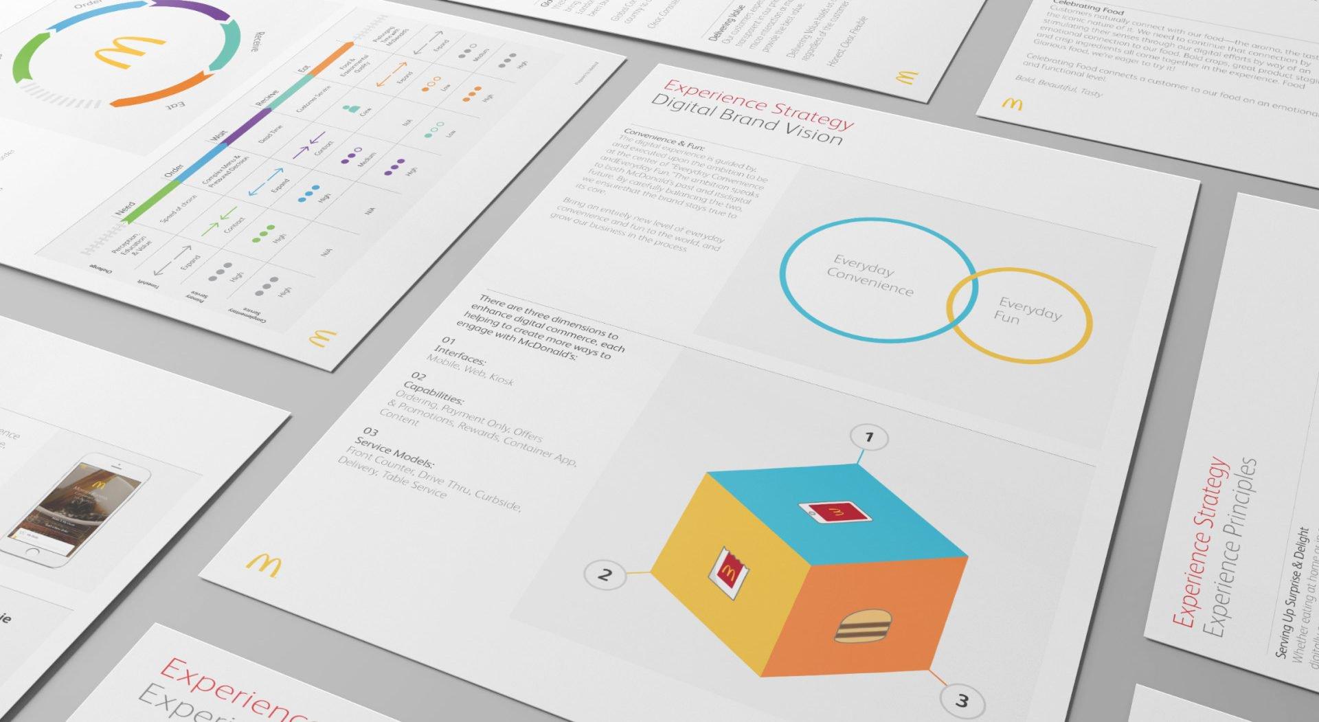 Globallogic mcdonalds brand vision